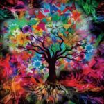 5D DIY Full Drill Diamond Painting Colorful Tree Embroidery Craft Kit Decor