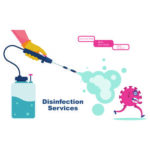 Disinfection Services Sticker Virus Prevention Publicity Wall Warning Decal